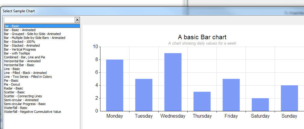 Select The Sample Chart That You Want. It Will Then Fill In The Javascript  For That Chart Into The Builder. For Example: